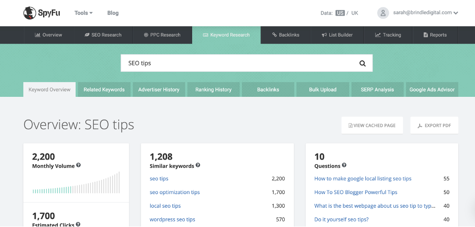 SpyFu keyword research dashboard